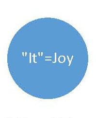 It=Joy