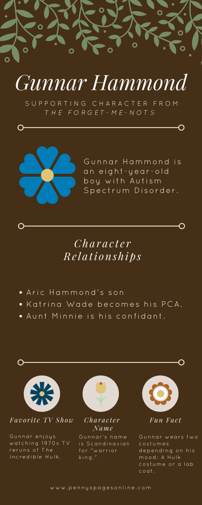 Gunnar Hammond Character Spotlight